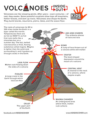 Volcanoes kids discover online login or sign up for a free account to access this content ccuart Choice Image